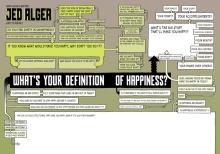 Een van de 344 geïllustreerde 'Flowcharts' over grote levensvragen van designer Stefan G. Bucher