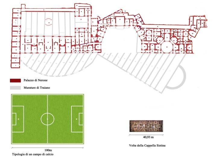 Plattegrond van de Domus Aurea, met, ter vergelijking, een voetbalveld en de Sixtijnse Kapel op schaal.