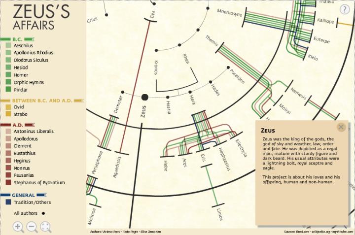 Bedwelming Zeus' affaires in beeld – Orpheus kijkt om &AE66